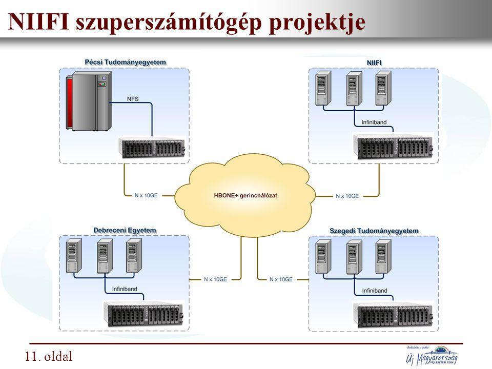 Nemzeti Információs Infrastruktúra Fejlesztési Intézet NIIFI szuperszámítógép projektje 11. oldal