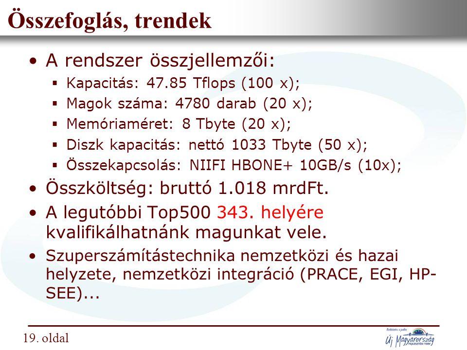 Nemzeti Információs Infrastruktúra Fejlesztési Intézet Összefoglás, trendek A rendszer összjellemzői:  Kapacitás: 47.85 Tflops (100 x);  Magok száma: 4780 darab (20 x);  Memóriaméret: 8 Tbyte (20 x);  Diszk kapacitás: nettó 1033 Tbyte (50 x);  Összekapcsolás: NIIFI HBONE+ 10GB/s (10x); Összköltség: bruttó 1.018 mrdFt.