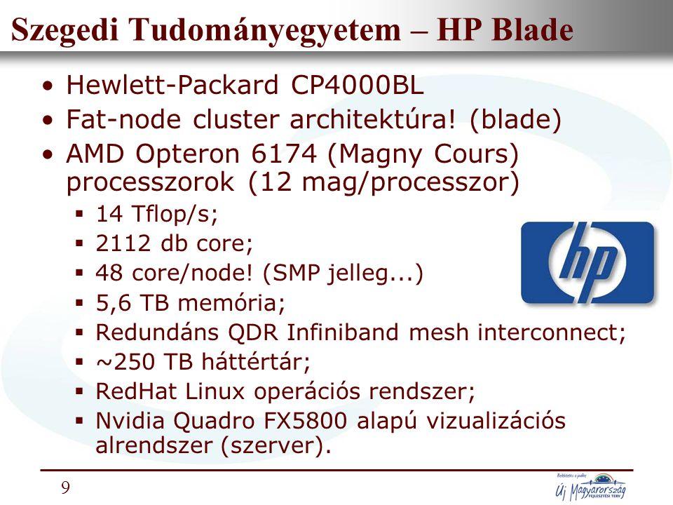Nemzeti Információs Infrastruktúra Fejlesztési Intézet 9 Szegedi Tudományegyetem – HP Blade Hewlett-Packard CP4000BL Fat-node cluster architektúra.