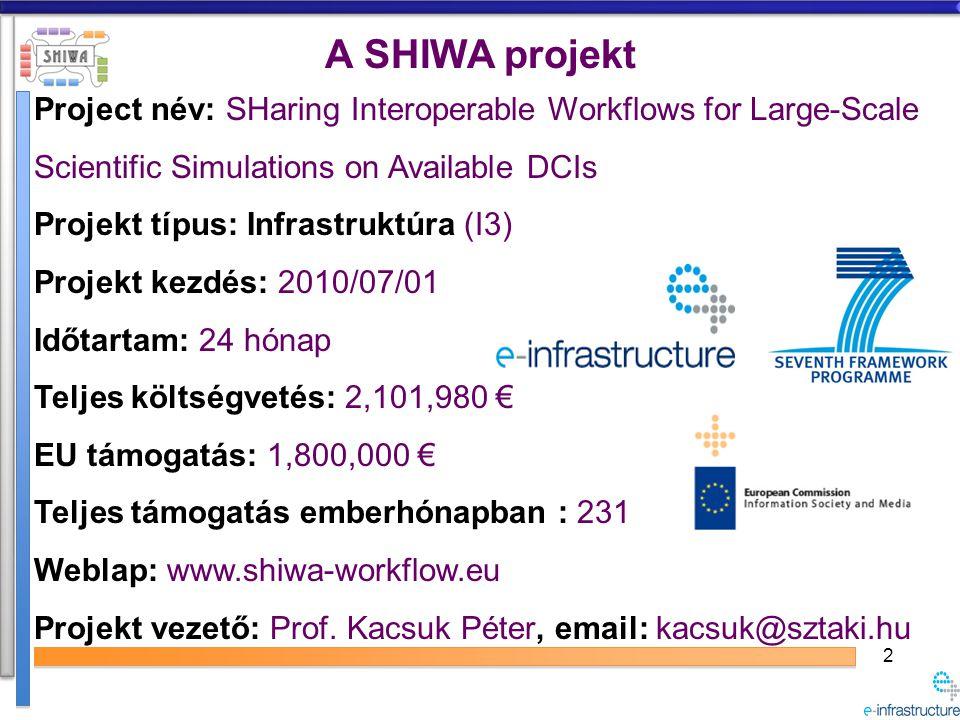 2 Project név: SHaring Interoperable Workflows for Large-Scale Scientific Simulations on Available DCIs Projekt típus: Infrastruktúra (I3) Projekt kezdés: 2010/07/01 Időtartam: 24 hónap Teljes költségvetés: 2,101,980 € EU támogatás: 1,800,000 € Teljes támogatás emberhónapban : 231 Weblap: www.shiwa-workflow.eu Projekt vezető: Prof.