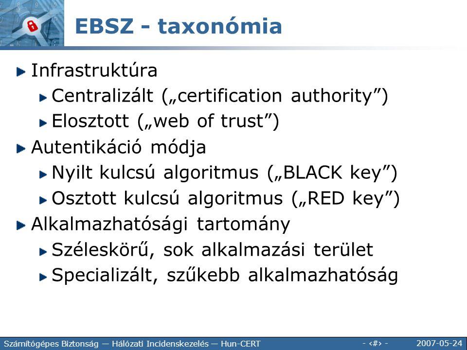 """2007-05-24 - 106 - Számítógépes Biztonság — Hálózati Incidenskezelés — Hun-CERT EBSZ - taxonómia Infrastruktúra Centralizált (""""certification authority"""