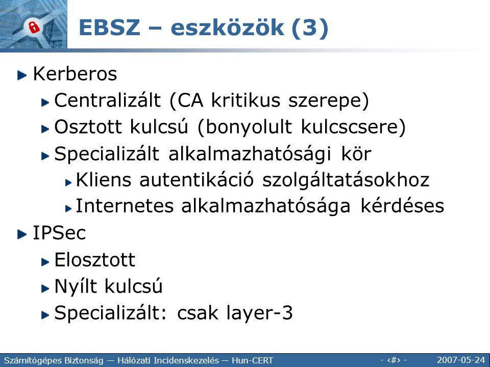 2007-05-24 - 109 - Számítógépes Biztonság — Hálózati Incidenskezelés — Hun-CERT EBSZ – eszközök (3) Kerberos Centralizált (CA kritikus szerepe) Osztot