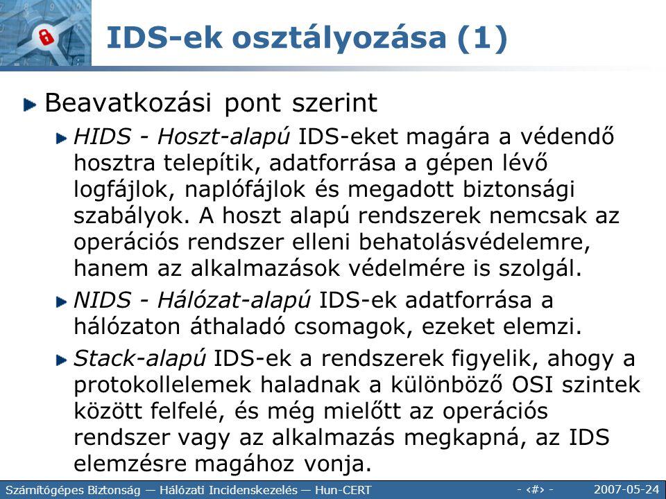 2007-05-24 - 126 - Számítógépes Biztonság — Hálózati Incidenskezelés — Hun-CERT Beavatkozási pont szerint HIDS - Hoszt-alapú IDS-eket magára a védendő