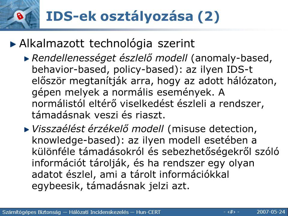 2007-05-24 - 127 - Számítógépes Biztonság — Hálózati Incidenskezelés — Hun-CERT Alkalmazott technológia szerint Rendellenességet észlelő modell (anoma