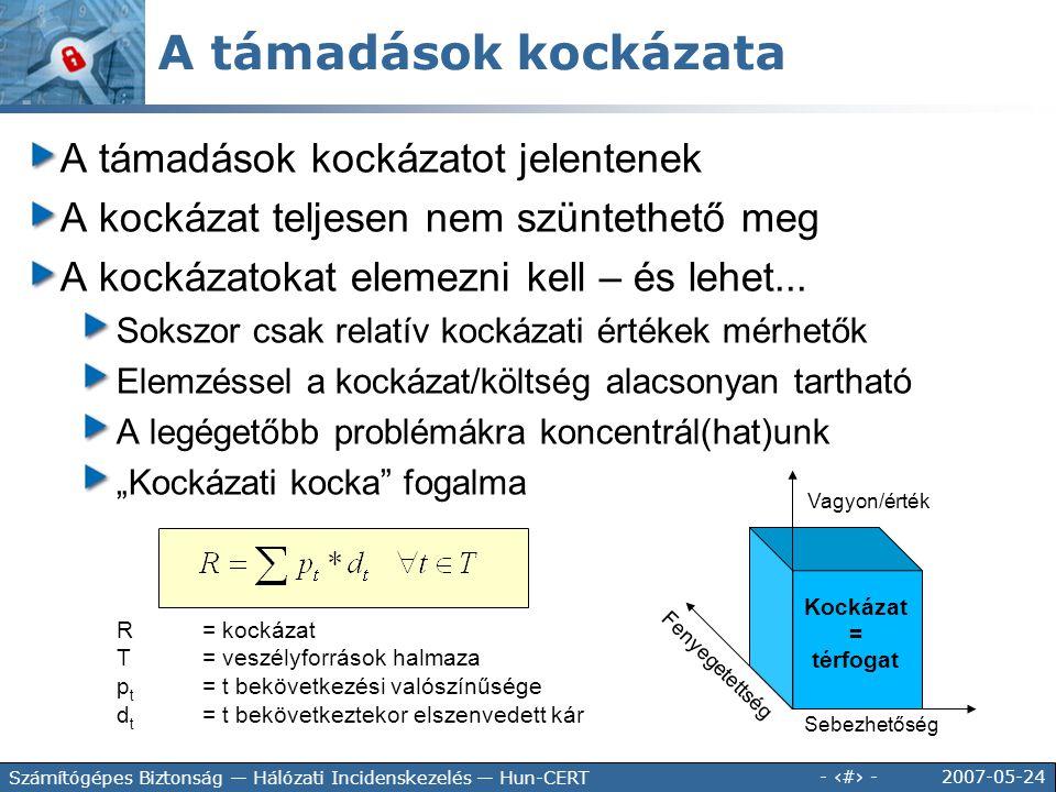 2007-05-24 - 20 - Számítógépes Biztonság — Hálózati Incidenskezelés — Hun-CERT A támadások kockázata A támadások kockázatot jelentenek A kockázat telj
