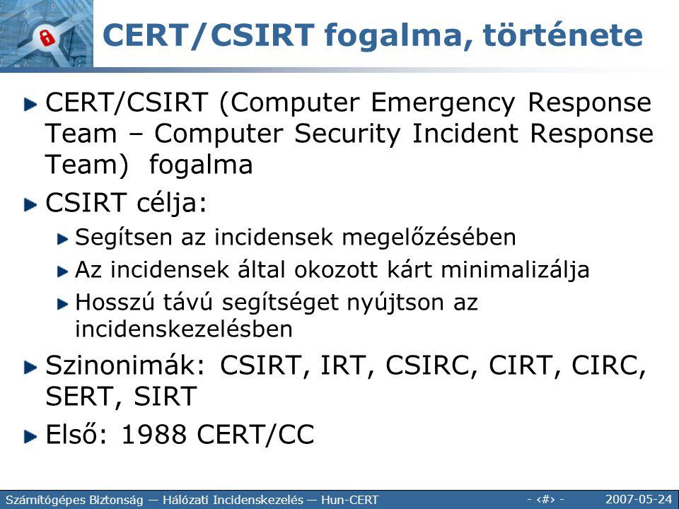 2007-05-24 - 26 - Számítógépes Biztonság — Hálózati Incidenskezelés — Hun-CERT CERT/CSIRT (Computer Emergency Response Team – Computer Security Incide