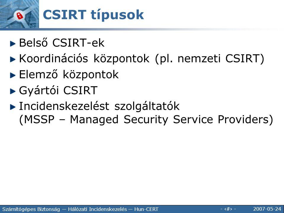 2007-05-24 - 27 - Számítógépes Biztonság — Hálózati Incidenskezelés — Hun-CERT Belső CSIRT-ek Koordinációs központok (pl. nemzeti CSIRT) Elemző közpon