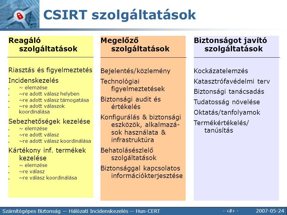 2007-05-24 - 28 - Számítógépes Biztonság — Hálózati Incidenskezelés — Hun-CERT Reagáló szolgáltatások Riasztás és figyelmeztetés Incidenskezelés ~ ele