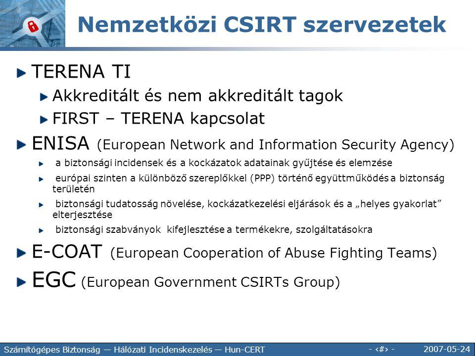 2007-05-24 - 32 - Számítógépes Biztonság — Hálózati Incidenskezelés — Hun-CERT TERENA TI Akkreditált és nem akkreditált tagok FIRST – TERENA kapcsolat