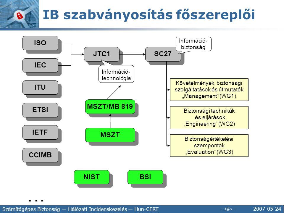 2007-05-24 - 41 - Számítógépes Biztonság — Hálózati Incidenskezelés — Hun-CERT ISO IEC ITU ETSI IETF NISTBSI JTC1SC27 Követelmények, biztonsági szolgá