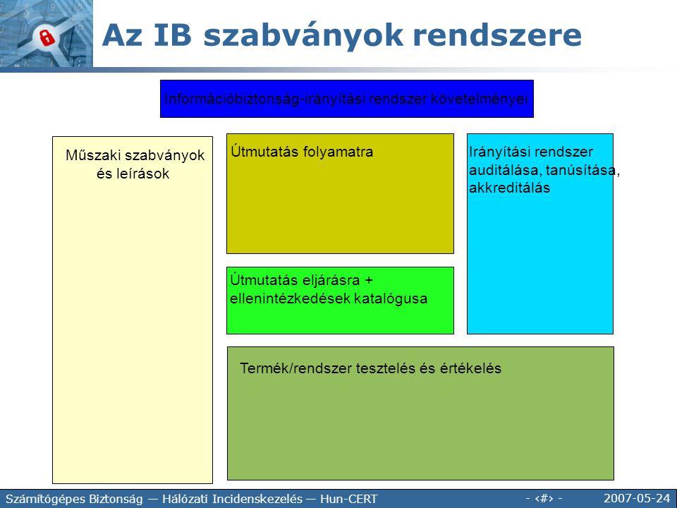 2007-05-24 - 42 - Számítógépes Biztonság — Hálózati Incidenskezelés — Hun-CERT Információbiztonság-irányítási rendszer követelményei Műszaki szabványo
