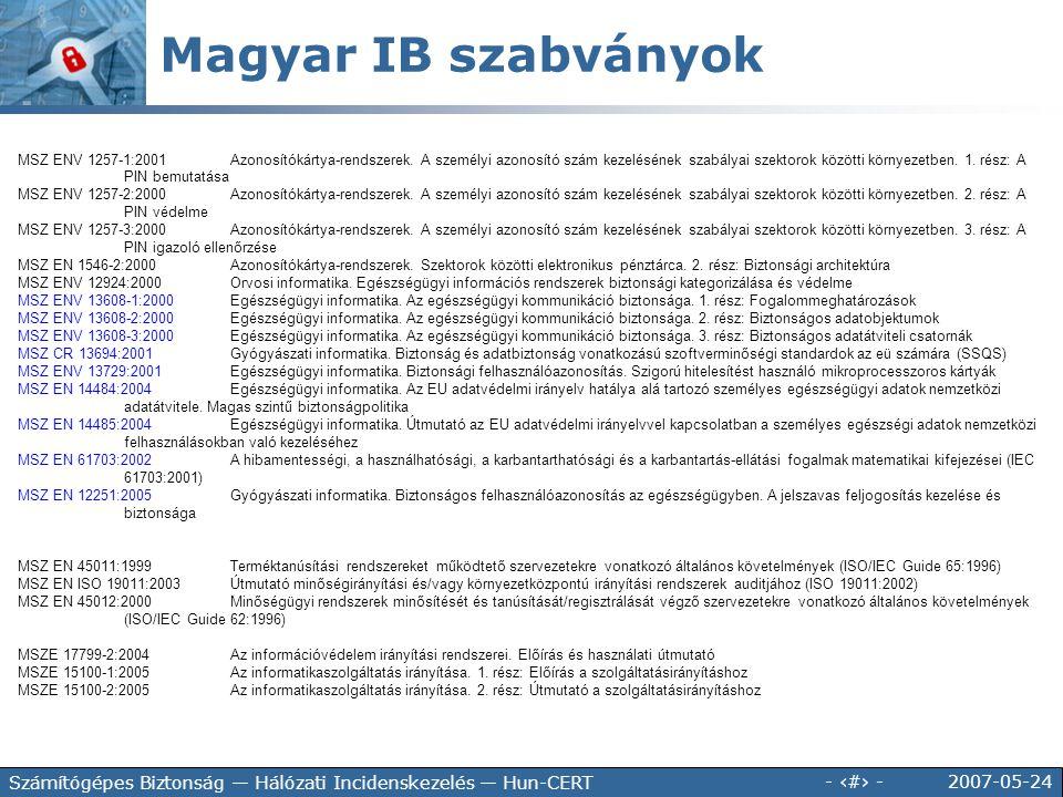 2007-05-24 - 46 - Számítógépes Biztonság — Hálózati Incidenskezelés — Hun-CERT MSZ ENV 1257-1:2001Azonosítókártya-rendszerek. A személyi azonosító szá