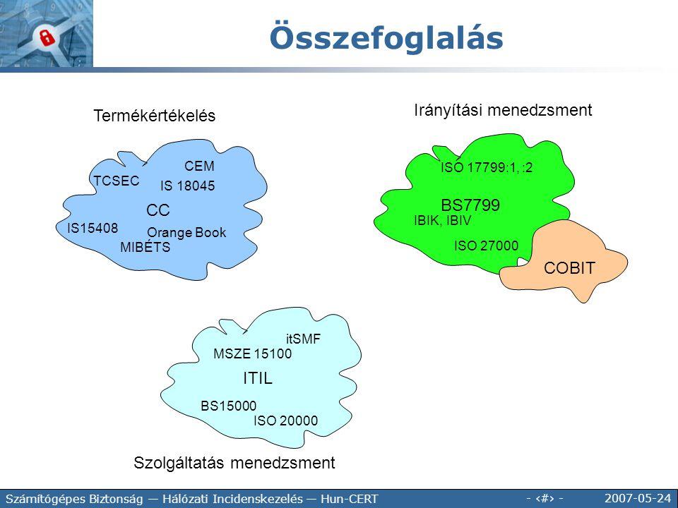 2007-05-24 - 48 - Számítógépes Biztonság — Hálózati Incidenskezelés — Hun-CERT Összefoglalás BS7799 CC ITIL CEM MIBÉTS IS15408 TCSEC Orange Book IS 18