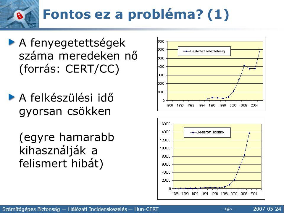 2007-05-24 - 5 - Számítógépes Biztonság — Hálózati Incidenskezelés — Hun-CERT A fenyegetettségek száma meredeken nő (forrás: CERT/CC) A felkészülési i