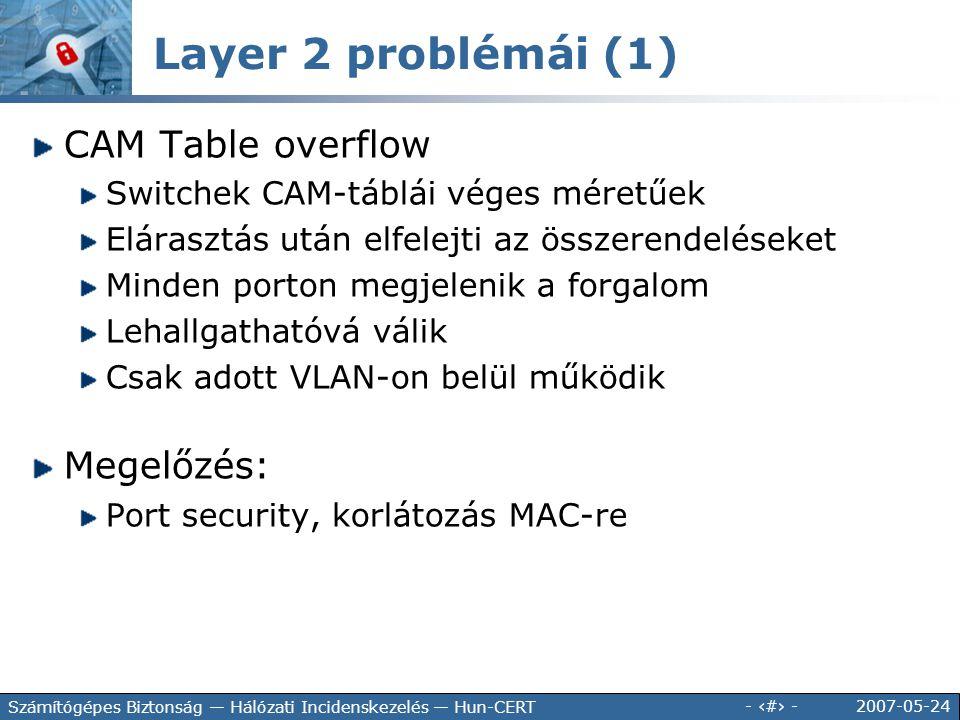 2007-05-24 - 56 - Számítógépes Biztonság — Hálózati Incidenskezelés — Hun-CERT CAM Table overflow Switchek CAM-táblái véges méretűek Elárasztás után e
