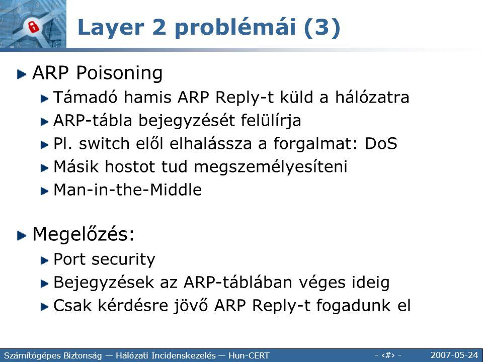 2007-05-24 - 58 - Számítógépes Biztonság — Hálózati Incidenskezelés — Hun-CERT ARP Poisoning Támadó hamis ARP Reply-t küld a hálózatra ARP-tábla bejeg
