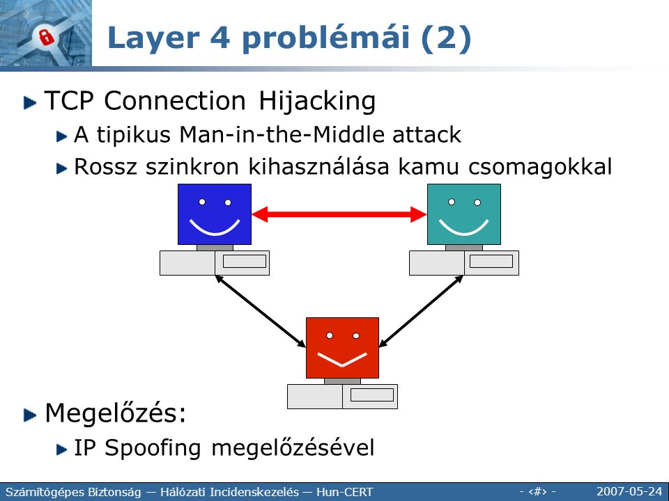 2007-05-24 - 69 - Számítógépes Biztonság — Hálózati Incidenskezelés — Hun-CERT TCP Connection Hijacking A tipikus Man-in-the-Middle attack Rossz szink