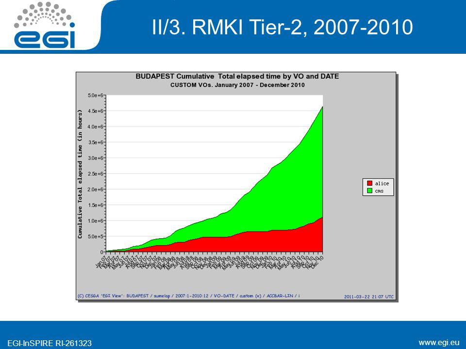 www.egi.eu EGI-InSPIRE RI-261323 II/3. RMKI Tier-2, 2007-2010