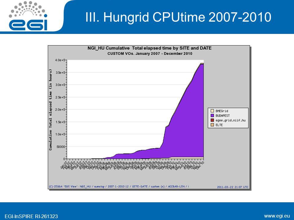 www.egi.eu EGI-InSPIRE RI-261323 III. Hungrid CPUtime 2007-2010