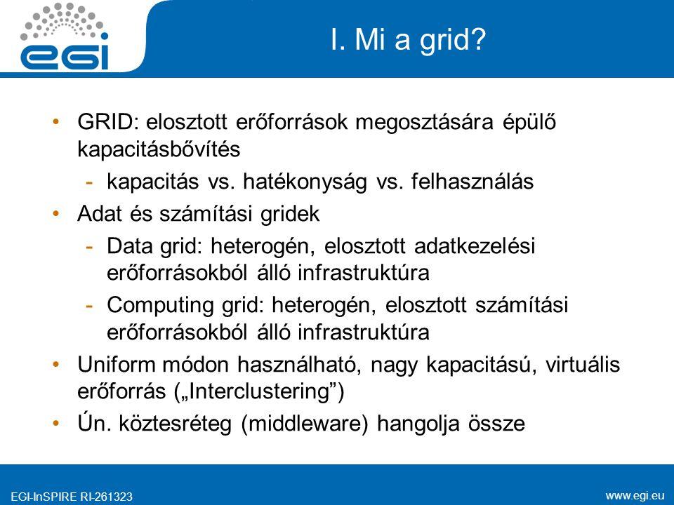 www.egi.eu EGI-InSPIRE RI-261323 I. Mi a grid.