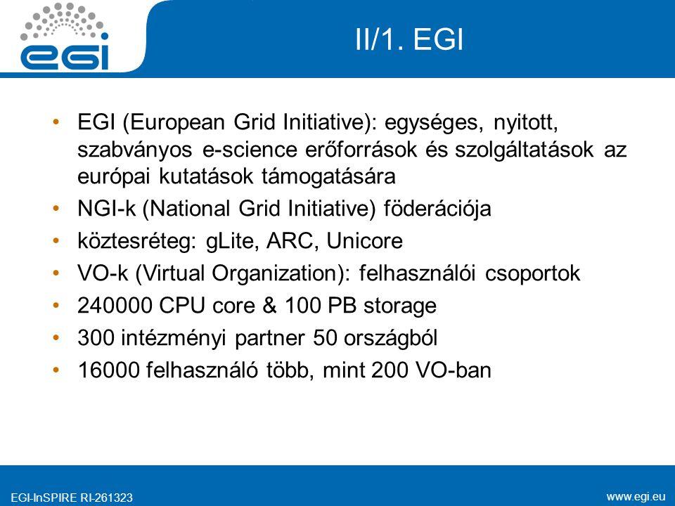 www.egi.eu EGI-InSPIRE RI-261323 II/1.