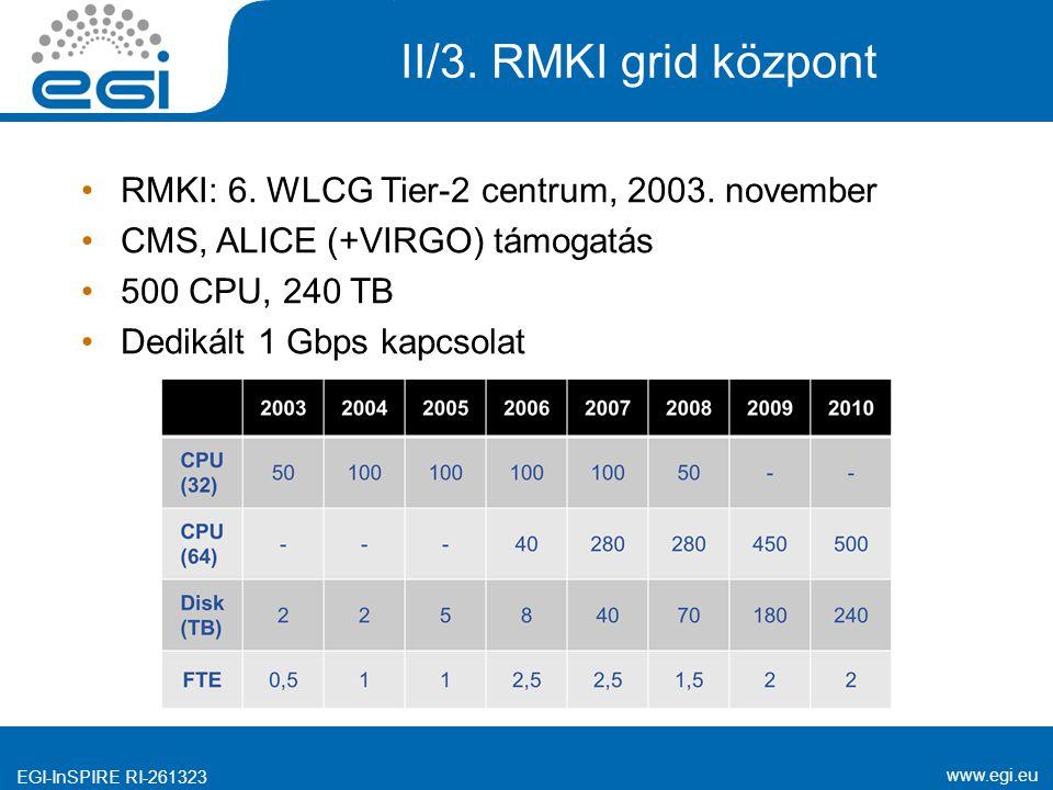 www.egi.eu EGI-InSPIRE RI-261323 II/3. RMKI grid központ RMKI: 6.
