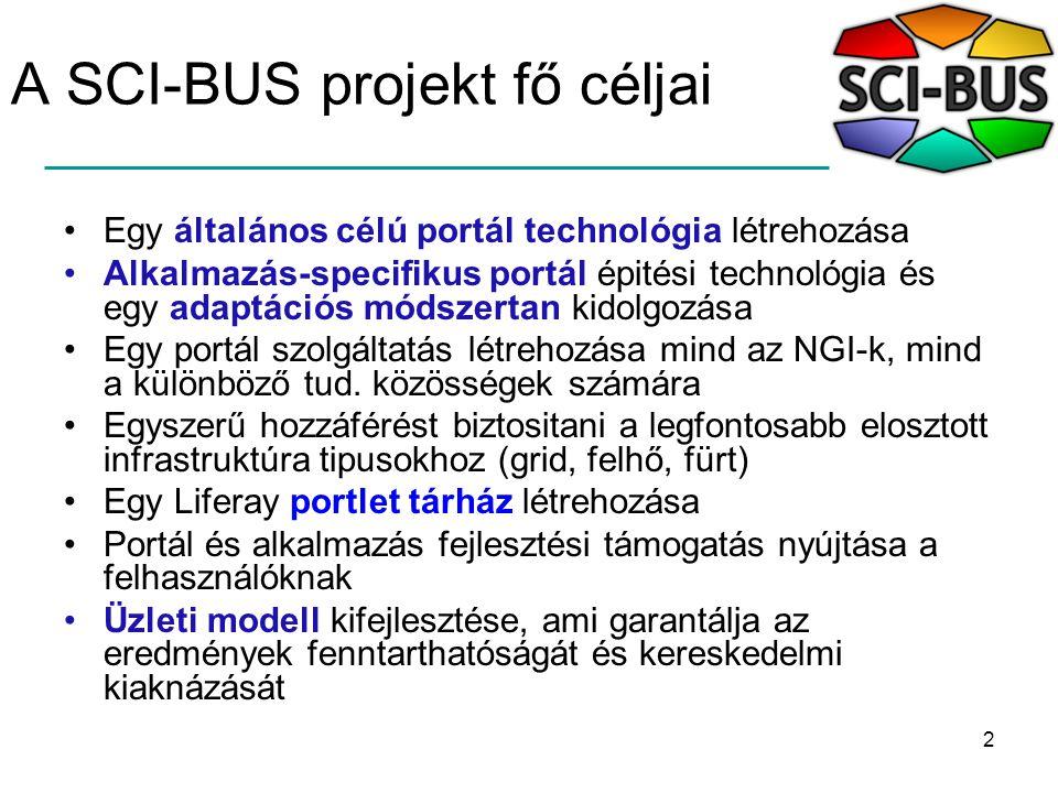 2 A SCI-BUS projekt fő céljai Egy általános célú portál technológia létrehozása Alkalmazás-specifikus portál épitési technológia és egy adaptációs mód