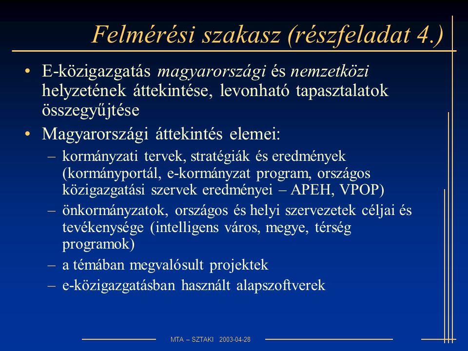 MTA – SZTAKI 2003-04-28 Felmérési szakasz (részfeladat 4.) E-közigazgatás magyarországi és nemzetközi helyzetének áttekintése, levonható tapasztalatok összegyűjtése Magyarországi áttekintés elemei: –kormányzati tervek, stratégiák és eredmények (kormányportál, e-kormányzat program, országos közigazgatási szervek eredményei – APEH, VPOP) –önkormányzatok, országos és helyi szervezetek céljai és tevékenysége (intelligens város, megye, térség programok) –a témában megvalósult projektek –e-közigazgatásban használt alapszoftverek