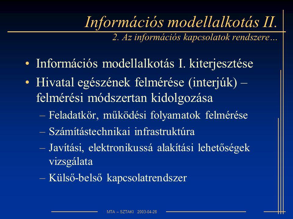 MTA – SZTAKI 2003-04-28 Információs modellalkotás II.
