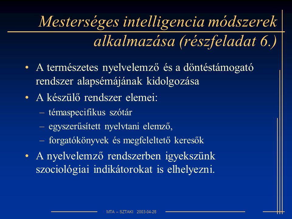 MTA – SZTAKI 2003-04-28 Mesterséges intelligencia módszerek alkalmazása (részfeladat 6.) A természetes nyelvelemző és a döntéstámogató rendszer alapsémájának kidolgozása A készülő rendszer elemei: –témaspecifikus szótár –egyszerűsített nyelvtani elemző, –forgatókönyvek és megfeleltető keresők A nyelvelemző rendszerben igyekszünk szociológiai indikátorokat is elhelyezni.