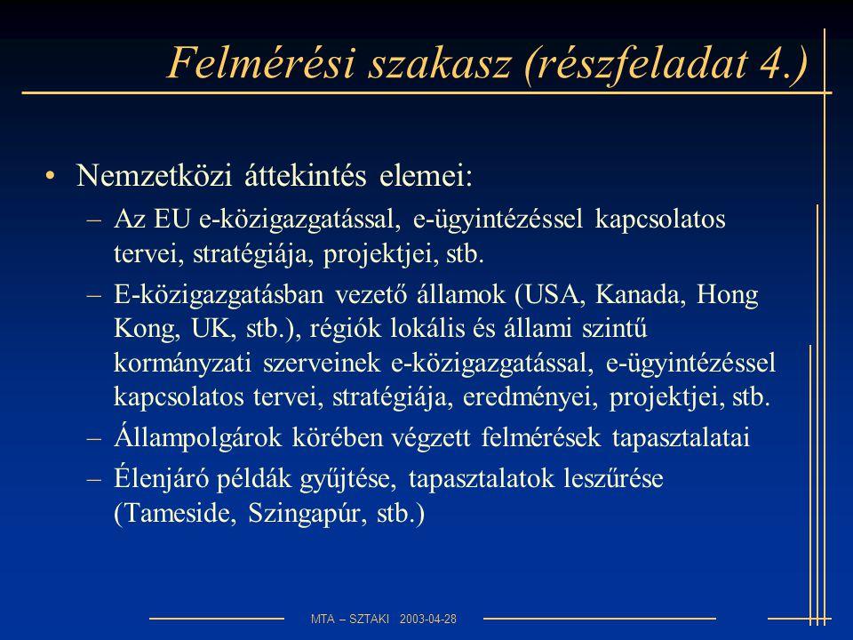 MTA – SZTAKI 2003-04-28 Felmérési szakasz (részfeladat 4.) Nemzetközi áttekintés elemei: –Az EU e-közigazgatással, e-ügyintézéssel kapcsolatos tervei, stratégiája, projektjei, stb.