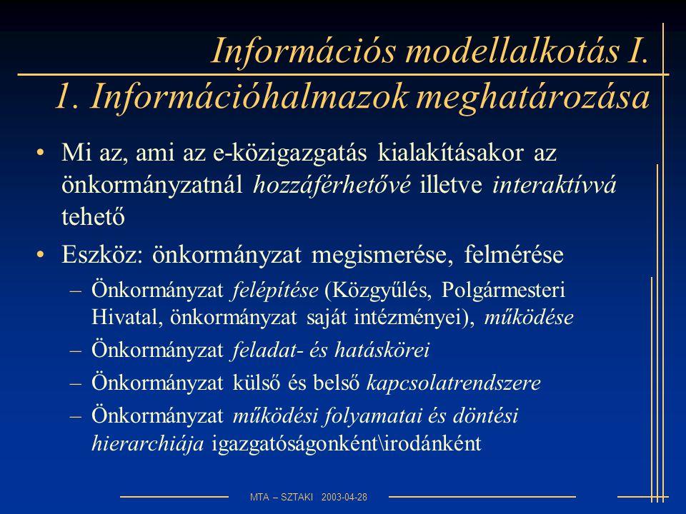 MTA – SZTAKI 2003-04-28 Információs modellalkotás I.