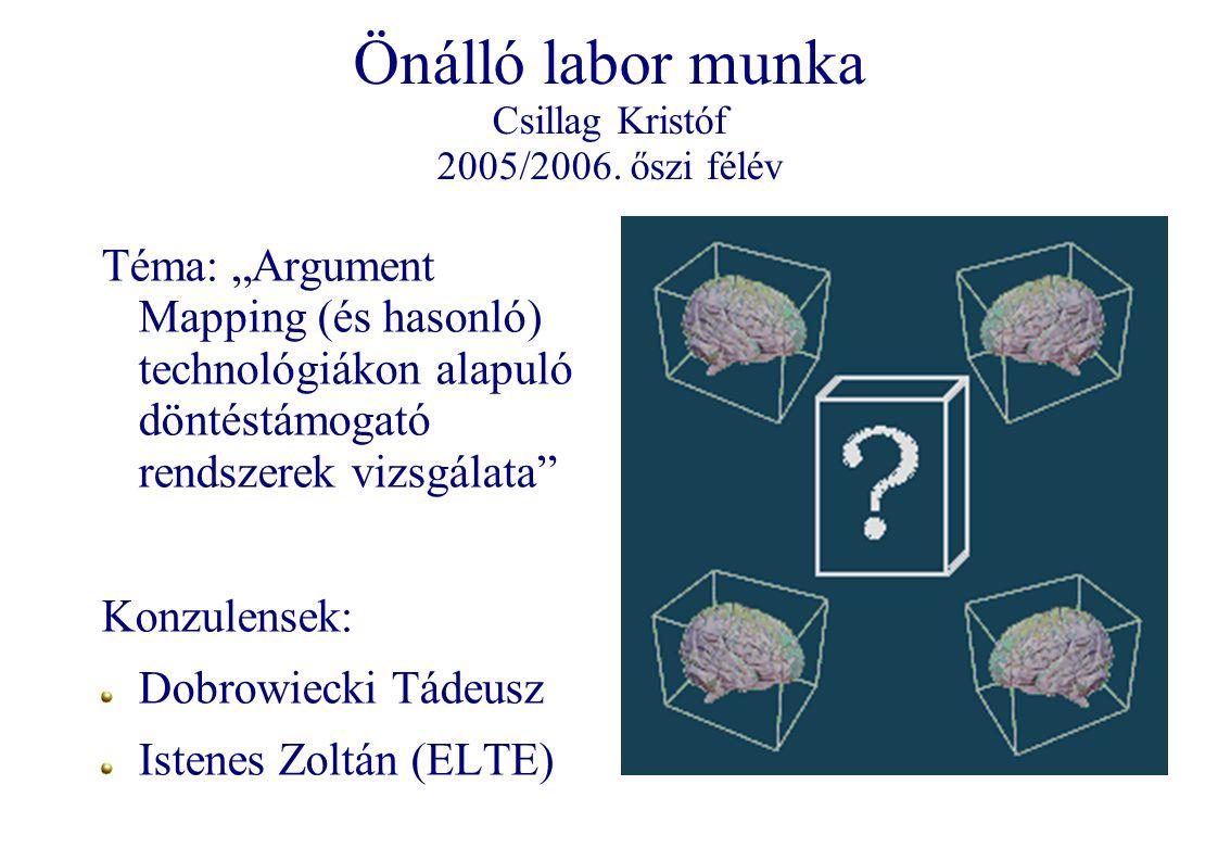 """Önálló labor munka Csillag Kristóf 2005/2006. őszi félév Téma: """"Argument Mapping (és hasonló) technológiákon alapuló döntéstámogató rendszerek vizsgál"""