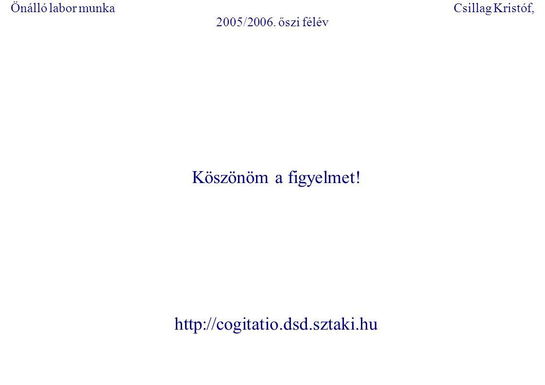 Önálló labor munkaCsillag Kristóf, 2005/2006. őszi félév Köszönöm a figyelmet! http://cogitatio.dsd.sztaki.hu