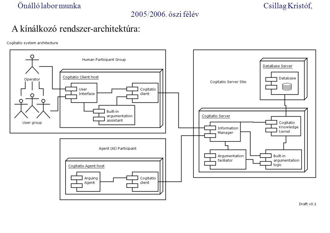A rendszer elemei: Formalizmus (az adatok leírására) Algoritmusok (az adatok kezelésére, lekérdezésére, stb.) Adatbázis rendszer Beépített logika (Webes) GUI Önálló labor munkaCsillag Kristóf, 2005/2006.