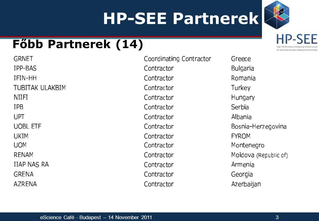 HP-SEE Partnerek Főbb Partnerek (14) eScience Café - Budapest – 14 November 20113