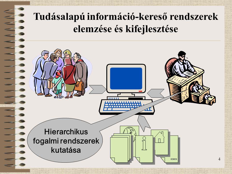 4 Hierarchikus fogalmi rendszerek kutatása Tudásalapú információ-kereső rendszerek elemzése és kifejlesztése