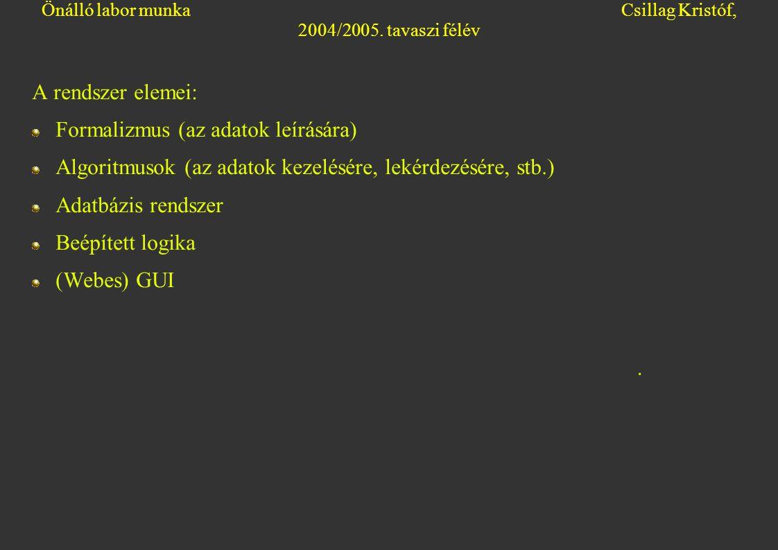 A rendszer elemei: Formalizmus (az adatok leírására) Algoritmusok (az adatok kezelésére, lekérdezésére, stb.) Adatbázis rendszer Beépített logika (Webes) GUI Önálló labor munkaCsillag Kristóf, 2004/2005.