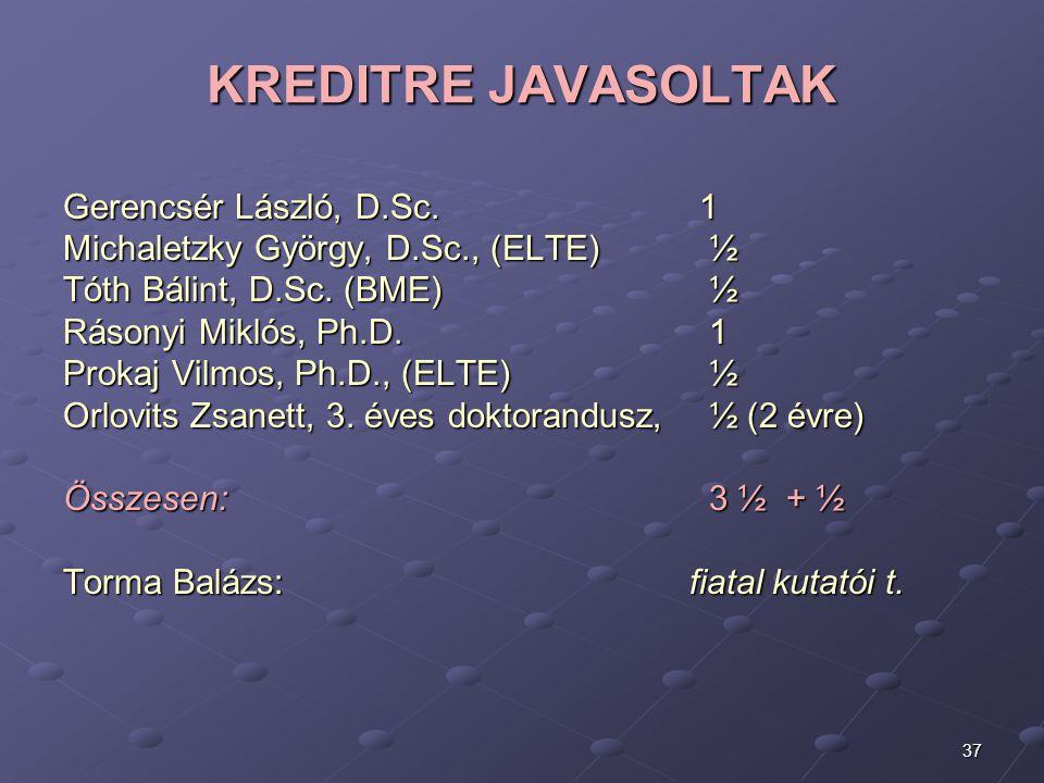 37 KREDITRE JAVASOLTAK Gerencsér László, D.Sc. 1 Michaletzky György, D.Sc., (ELTE) ½ Tóth Bálint, D.Sc. (BME) ½ Rásonyi Miklós, Ph.D. 1 Prokaj Vilmos,