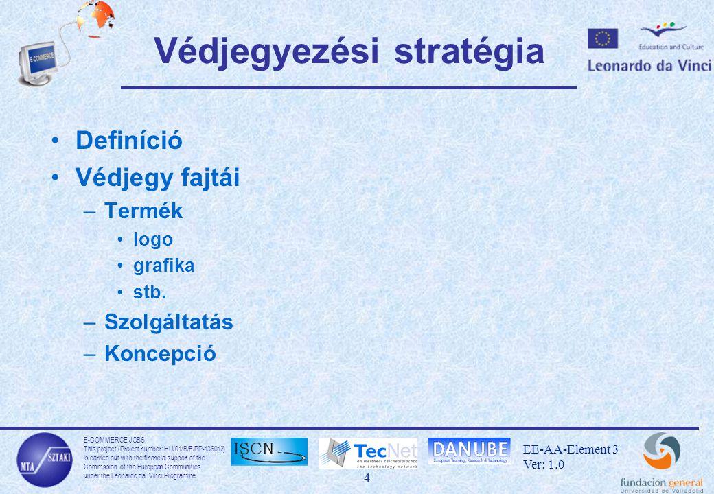 E-COMMERCE JOBS This project (Project number: HU/01/B/F/PP-136012) is carried out with the financial support of the Commssion of the European Communities under the Leonardo da Vinci Programme 5 EE-AA-Element 3 Ver: 1.0 Forgatókönyv modell A forgatókönyv modell készítése általában a számítástechnikai szoftver rendszerek objektum orientált elemzésének első lépése A forgatókönyv leírja azon tevékenységek vázlatát, amelyek megfelelnek a rendszer működésének.