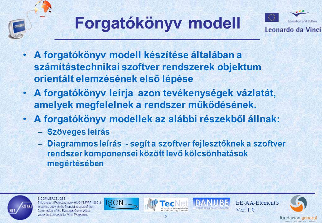 E-COMMERCE JOBS This project (Project number: HU/01/B/F/PP-136012) is carried out with the financial support of the Commssion of the European Communities under the Leonardo da Vinci Programme 6 EE-AA-Element 3 Ver: 1.0 Frame-ek Definíció –a böngészőprogramok által láttatott felületet több, egymástól független részre -- keretre - bontja Előnyök és hátrányok A Frame elemei –