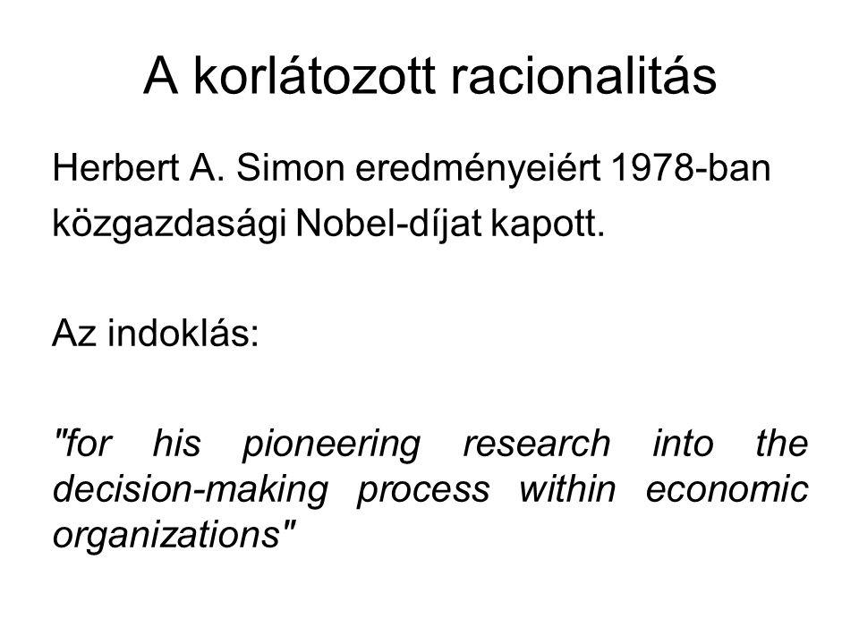 A korlátozott racionalitás Herbert A. Simon eredményeiért 1978-ban közgazdasági Nobel-díjat kapott. Az indoklás: