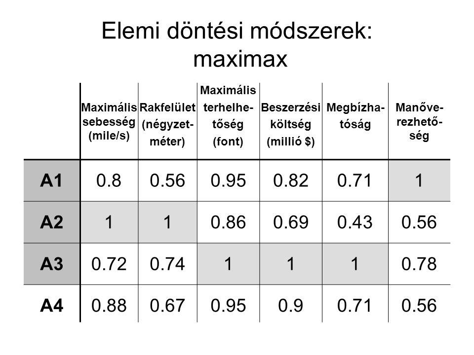 Elemi döntési módszerek: maximax Maximális sebesség (mile/s) Rakfelület (négyzet- méter) Maximális terhelhe- tőség (font) Beszerzési költség (millió $