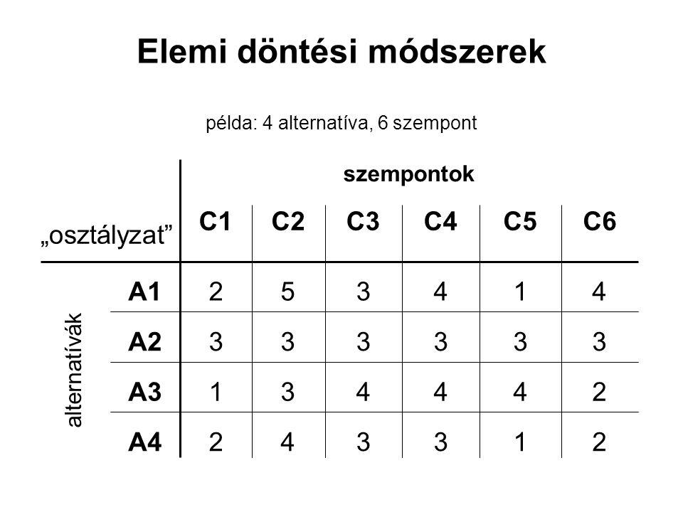 """Elemi döntési módszerek példa: 4 alternatíva, 6 szempont szempontok 244431A3 1 3 1 C5 3 3 4 C4 2342A4 3333A2 4352A1 C6C3C2C1 """"osztályzat"""" alternatívák"""