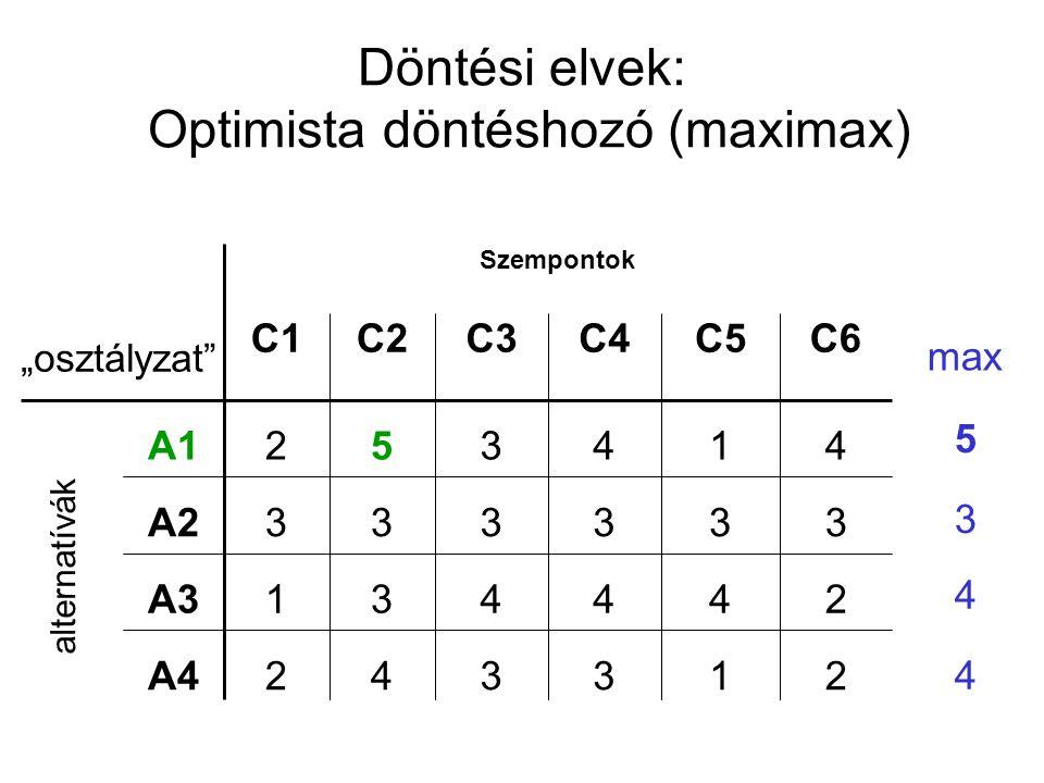 """Döntési elvek: Optimista döntéshozó (maximax) Szempontok 244431A3 1 3 1 C5 3 3 4 C4 2342A4 3333A2 4352A1 C6C3C2C1 """"osztályzat"""" alternatívák 5 3 4 4 ma"""