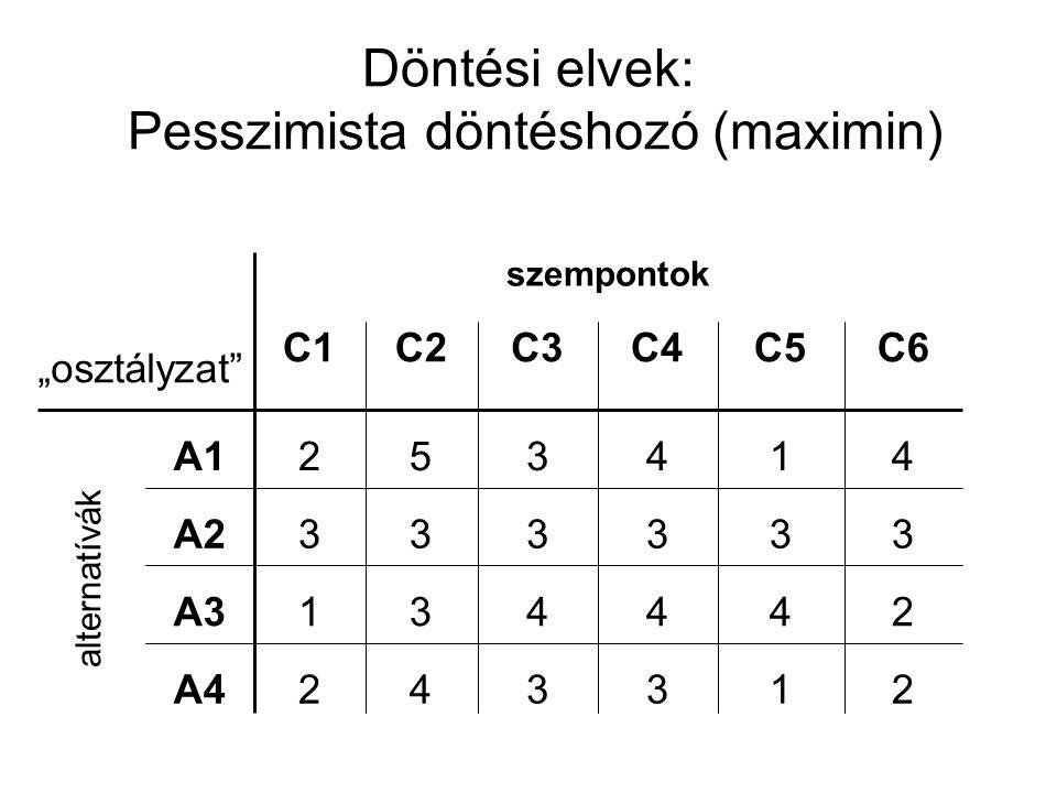 """Döntési elvek: Pesszimista döntéshozó (maximin) szempontok 244431A3 1 3 1 C5 3 3 4 C4 2342A4 3333A2 4352A1 C6C3C2C1 """"osztályzat"""" alternatívák"""
