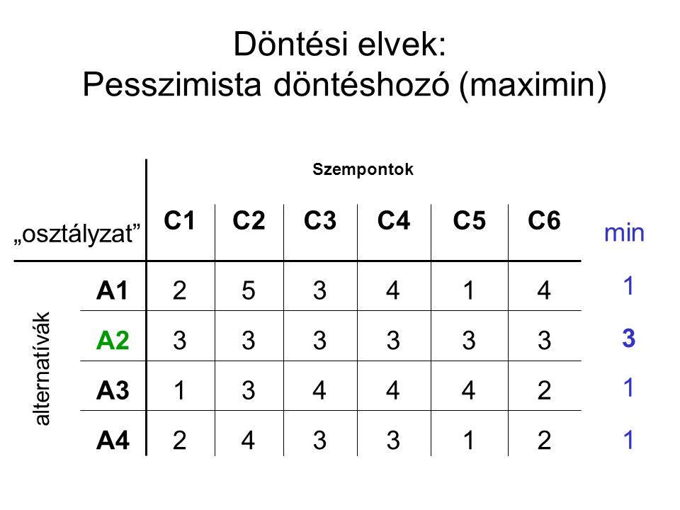 """Döntési elvek: Pesszimista döntéshozó (maximin) Szempontok 244431A3 1 3 1 C5 3 3 4 C4 2342A4 3333A2 4352A1 C6C3C2C1 """"osztályzat"""" alternatívák 1 3 1 1"""