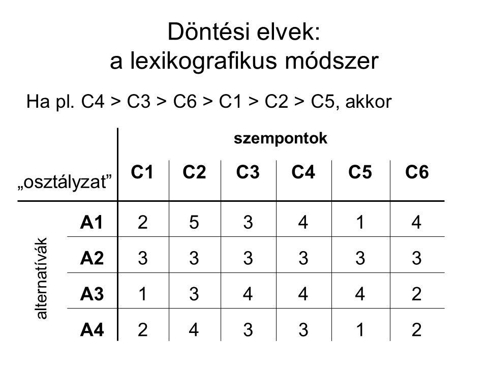Döntési elvek: a lexikografikus módszer Ha pl. C4 > C3 > C6 > C1 > C2 > C5, akkor szempontok 244431A3 1 3 1 C5 3 3 4 C4 2342A4 3333A2 4352A1 C6C3C2C1