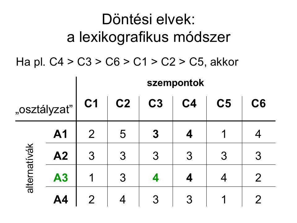 """Döntési elvek: a lexikografikus módszer szempontok 244431A3 1 3 1 C5 3 3 4 C4 2342A4 3333A2 4352A1 C6C3C2C1 """"osztályzat"""" alternatívák Ha pl. C4 > C3 >"""