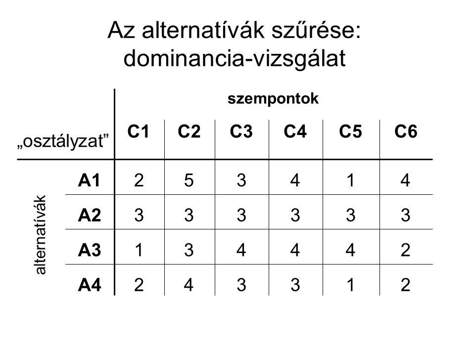 """Az alternatívák szűrése: dominancia-vizsgálat szempontok 244431A3 1 3 1 C5 3 3 4 C4 2342A4 3333A2 4352A1 C6C3C2C1 """"osztályzat"""" alternatívák"""